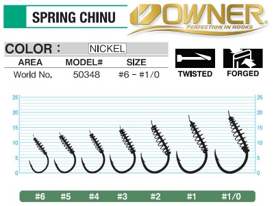 OWNER 50348 SPRING CHINU