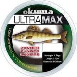 Okuma Ultra Max